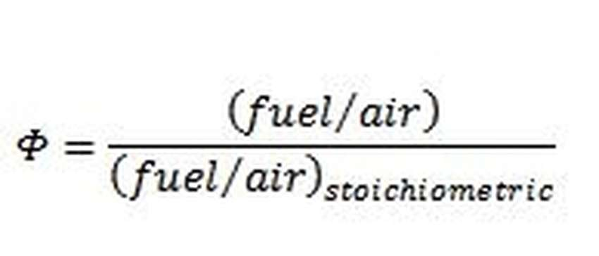 Combustion: the equivalent ratio