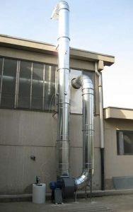 Application 2: plant for odor control