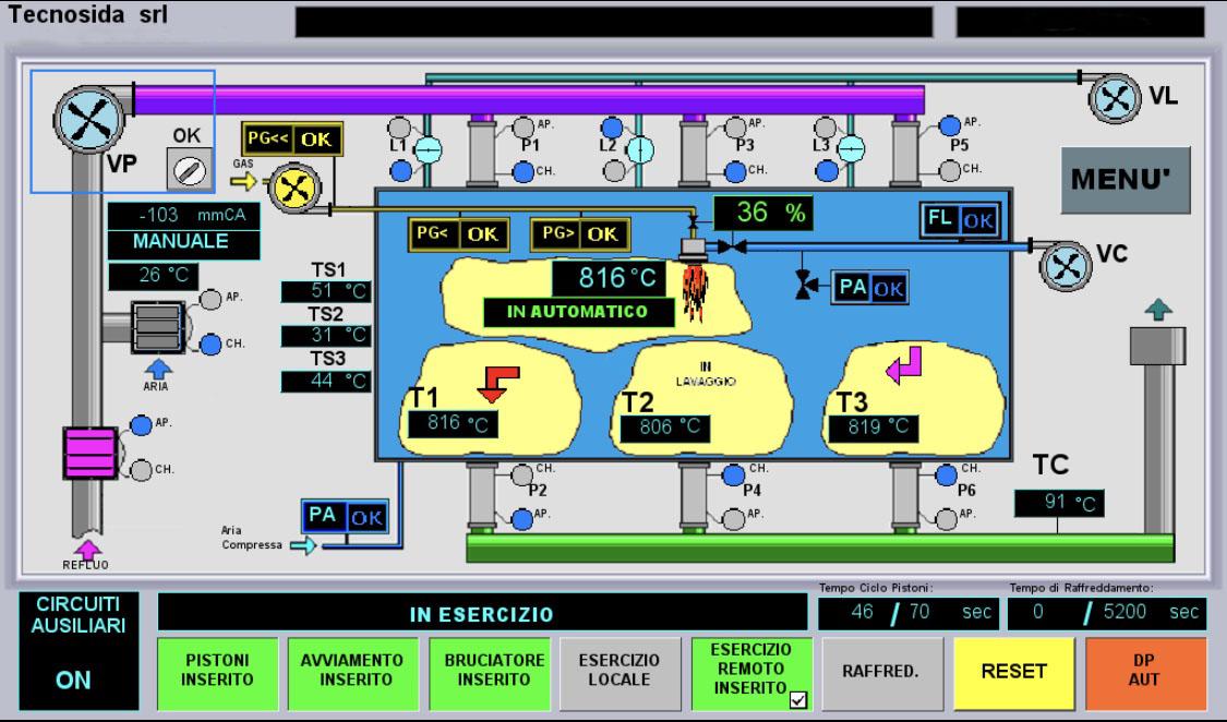 Thermal oxidizer PLC screen