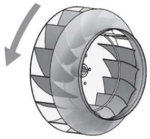 Centrifugal fan layout