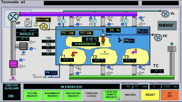 Remote management system